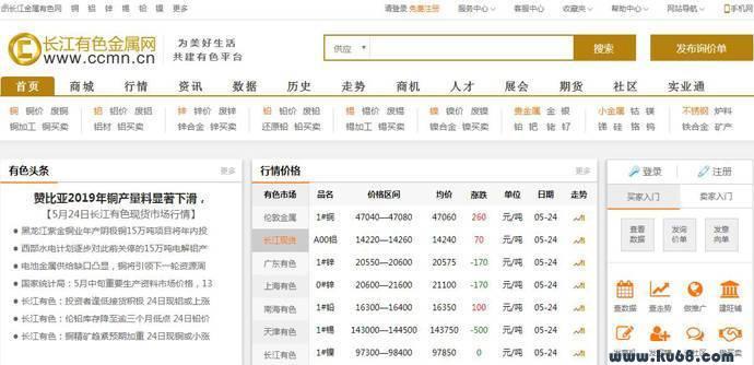 长江有色金属网:金属行情价格、商机、展会