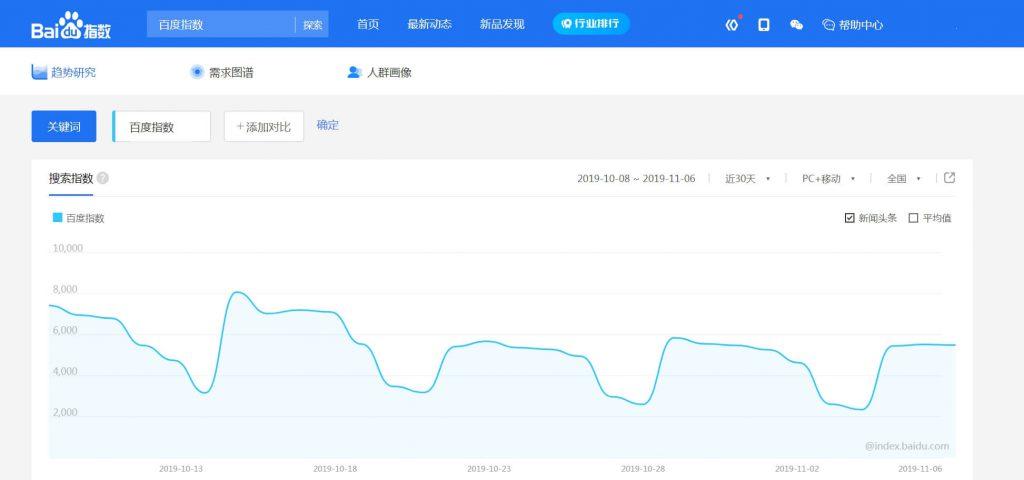 百度指数:海量网民行为数据分享平台