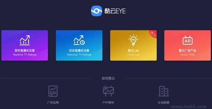 酷云EYE:酷云电视媒体大数据平台