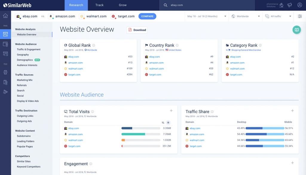 SimilarWeb:网站SEO竞争分析工具