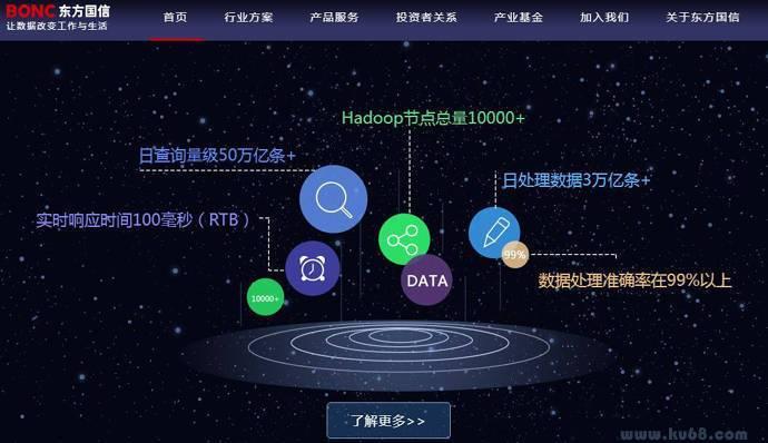 东方国信:大数据上市科技公司,股票代码300166