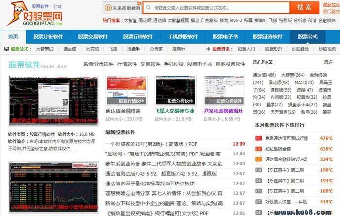 好股票网:专业股票软件下载站点